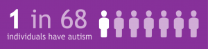 1 in 68 with autism